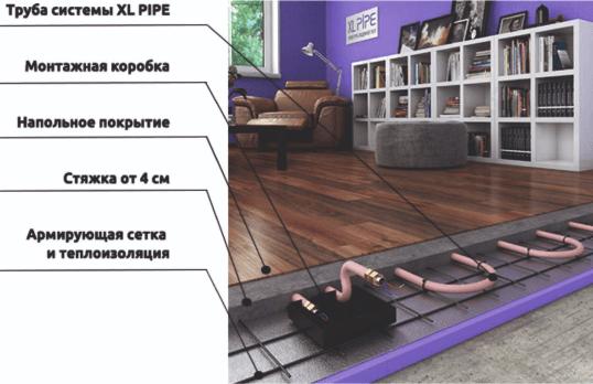 Монтаж и реализация электро-водяного пола XL-PIPE
